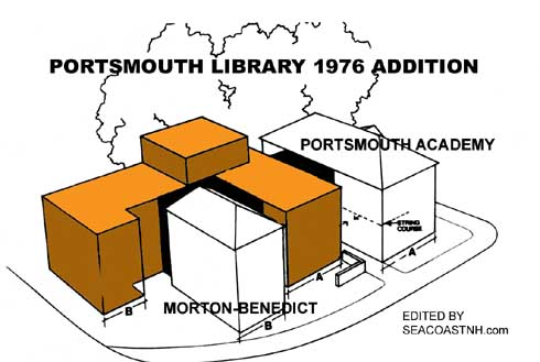 A 1976 addition increased the Portsmouth PUblic Library by 10,000 square feet and connected two 1810 brick buildings/ SeacoastNH.com
